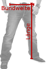Jeansmasse